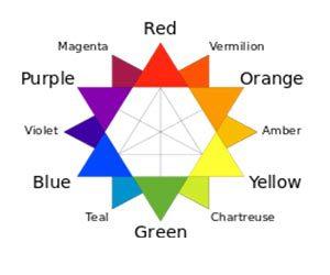 การเลือกสีคอนซีลเลอร์